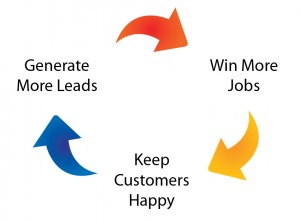 CRM for Contractors